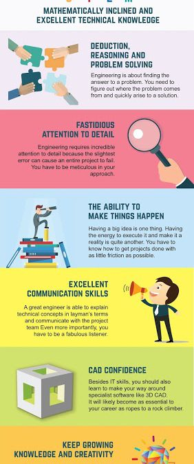 What Makes A Great Engineer?