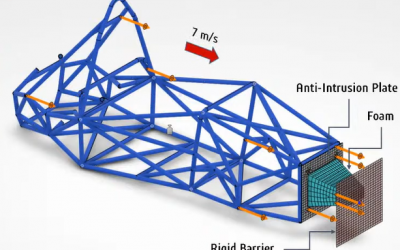 Simulation Tools you have to know in  3DEXPERIENCE Platform